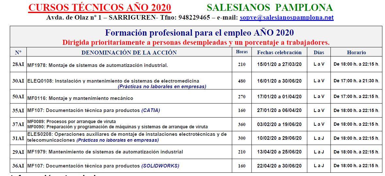 Oferta Cursos Técnicos Julio-Septiembre 2020